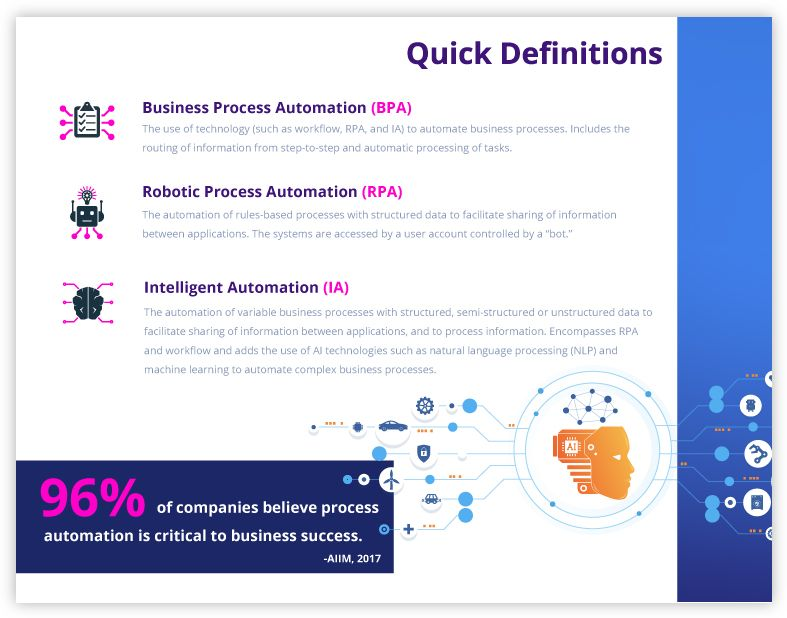 definition of rpa tools rpa robotic process automation bpa business process automation and ia intelligent automation