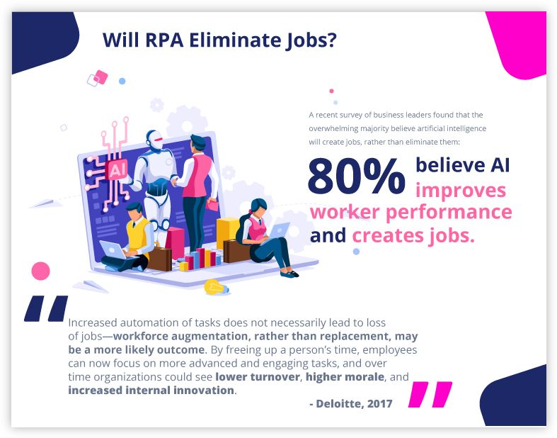 rpa tools will not eliminate jobs but enhance productivity
